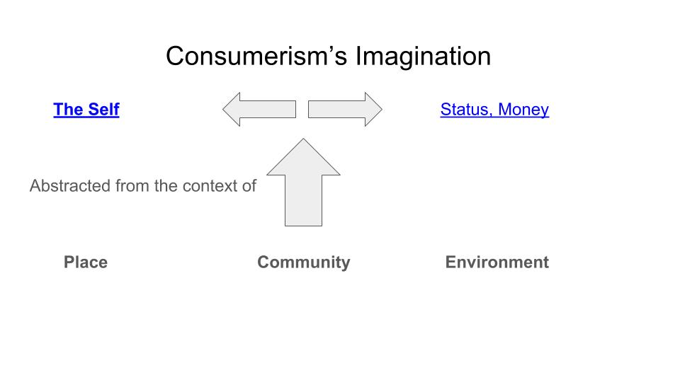 Consumerism vs. The Commons